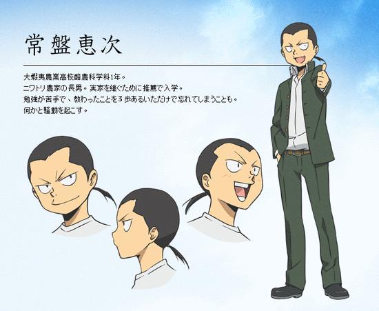 Masayuki Shouji como Keiji Tokiwa
