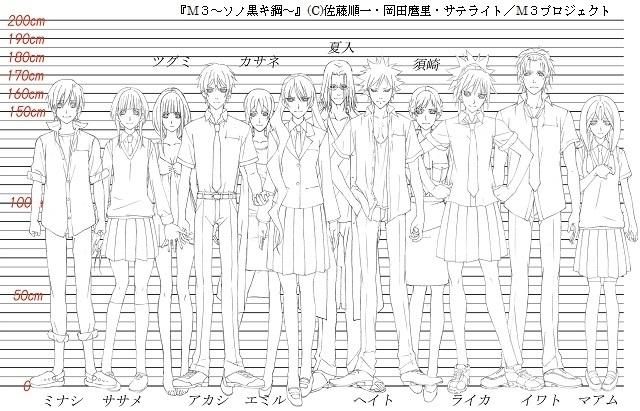 M3 Personajes
